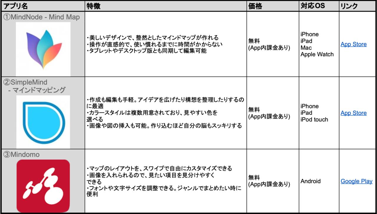 スクリーンショット 2021-02-03 12.08.35