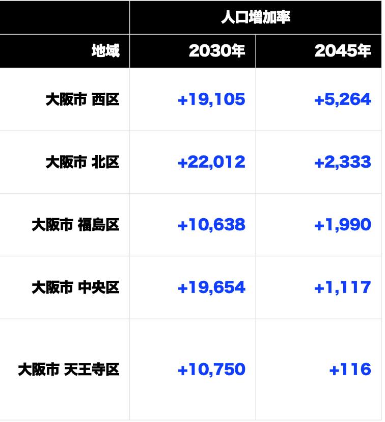 スクリーンショット-2020-01-13-10.24.56
