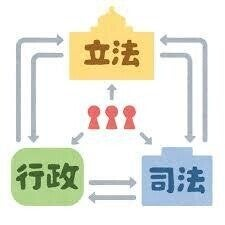 機関 最高 国権 の NHK高校講座