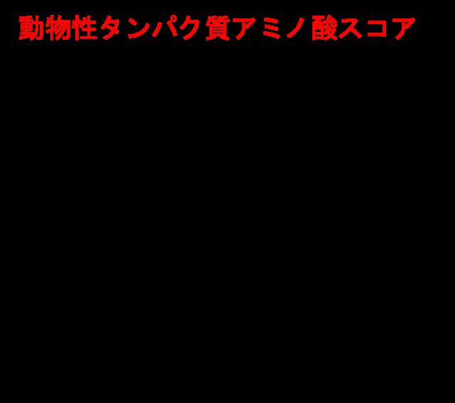 図1.png3