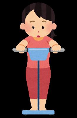 体重 体脂肪計 計測