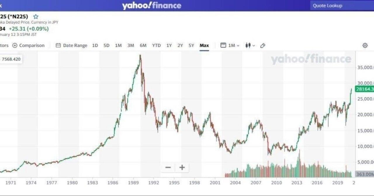 東邦 薬品 株価