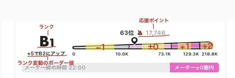 メーター ポコチャ 【現役ライバー解説】 pococha(ポコチャ)のイベント