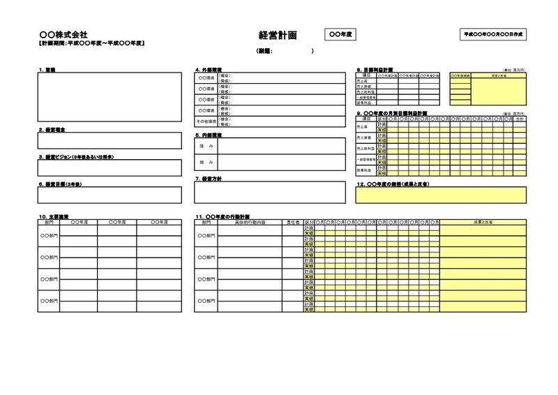 A4用紙1枚の経営計画書
