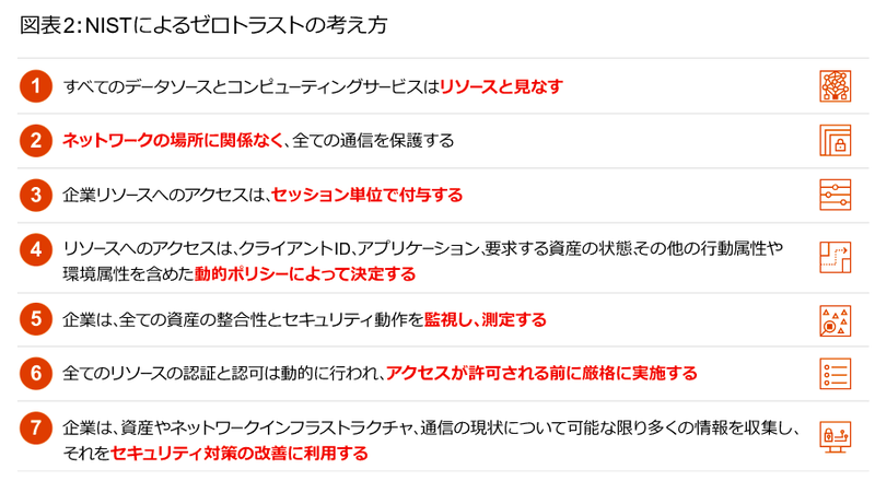 スクリーンショット 2021-02-23 15.28.42