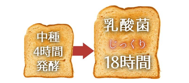 ベストブレッド (角食パン) (6)