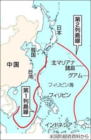 第一列島線と第二列島線