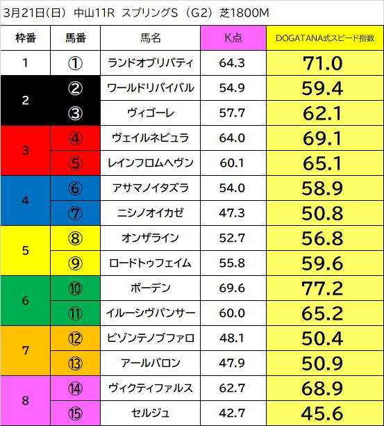 中山 競馬 11 レース