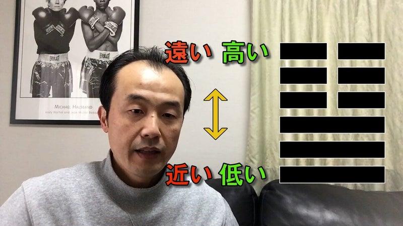 3.6 六爻(こう)と見方について メイン.00_01_01_06.静止画003
