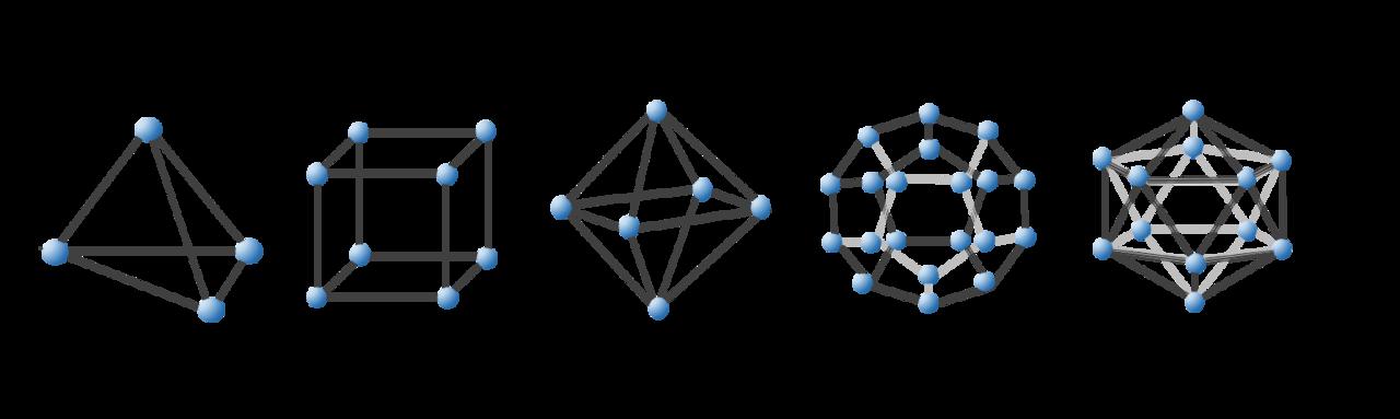 位相幾何学者の正弦曲線