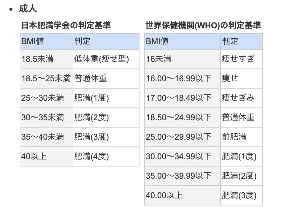 スクリーンショット 2021-03-25 21.13.04