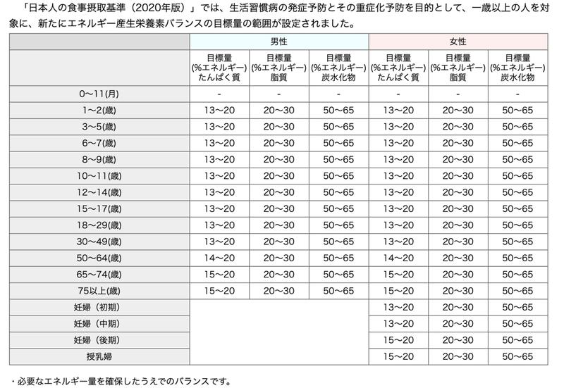 スクリーンショット 2021-03-27 13.48.47
