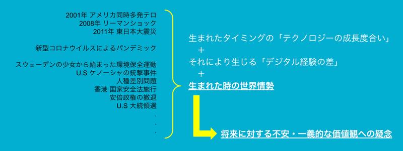 スクリーンショット 2021-03-28 15.49.01