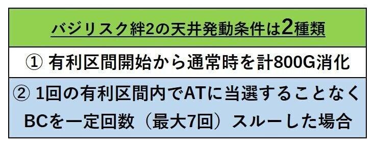 バジリスク 絆2 狙い目