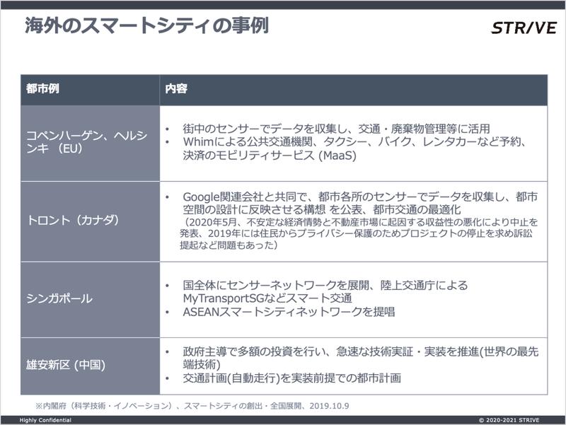 スクリーンショット 2021-04-02 11.09.12