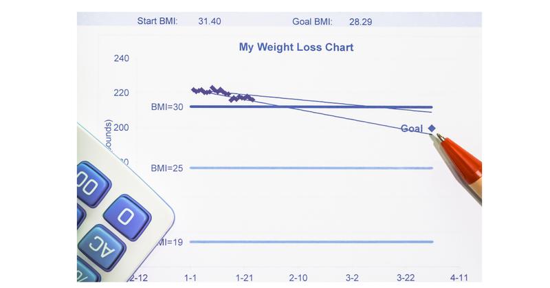 体重測定とグラフ
