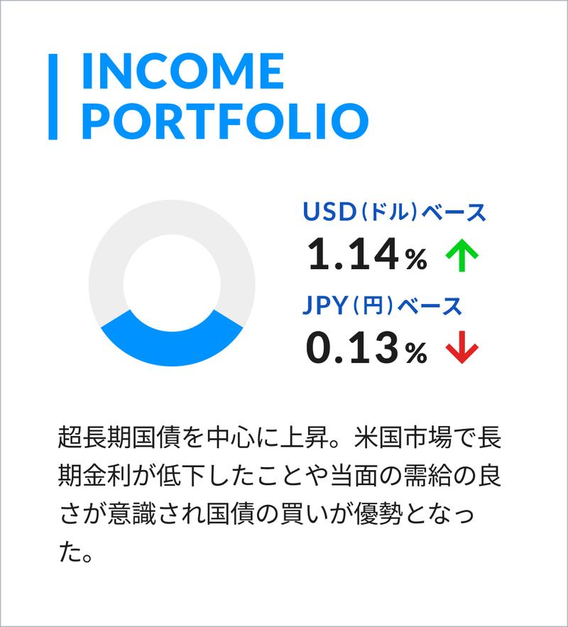 https://assets.st-note.com/production/uploads/images/52637331/picture_pc_d9b5ba71f6dbc40a93ac858896ef31c9.png?width=800