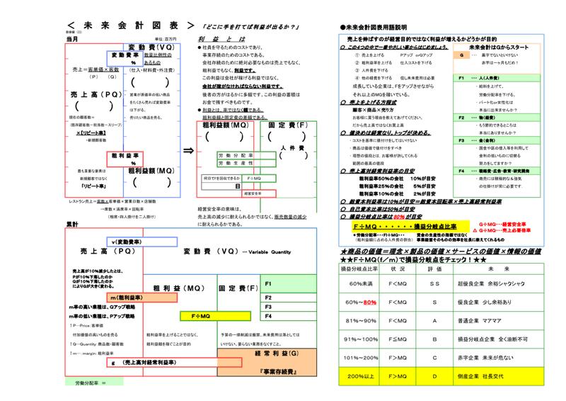 (22)未来会計図表_1