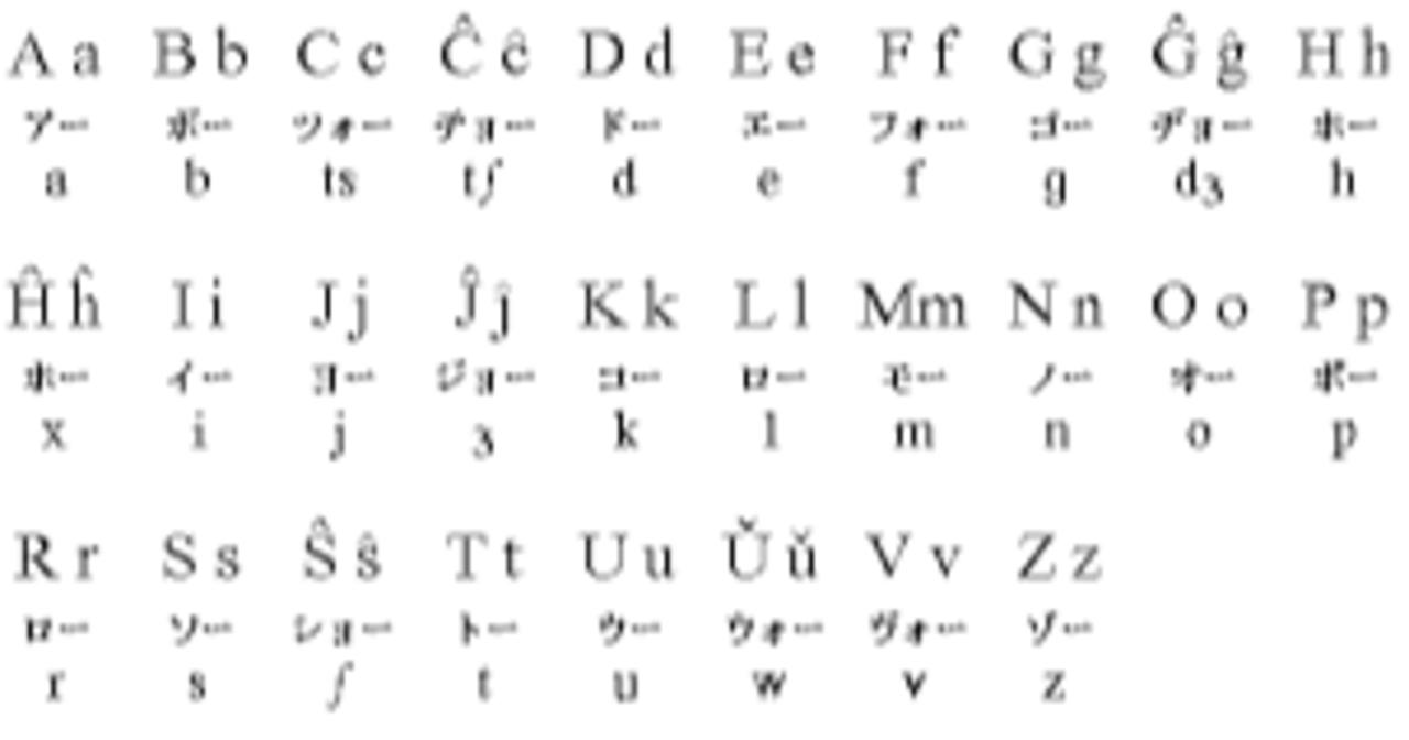 エスペラント語という言語を知っていますか?──世界標準言語を作 ...