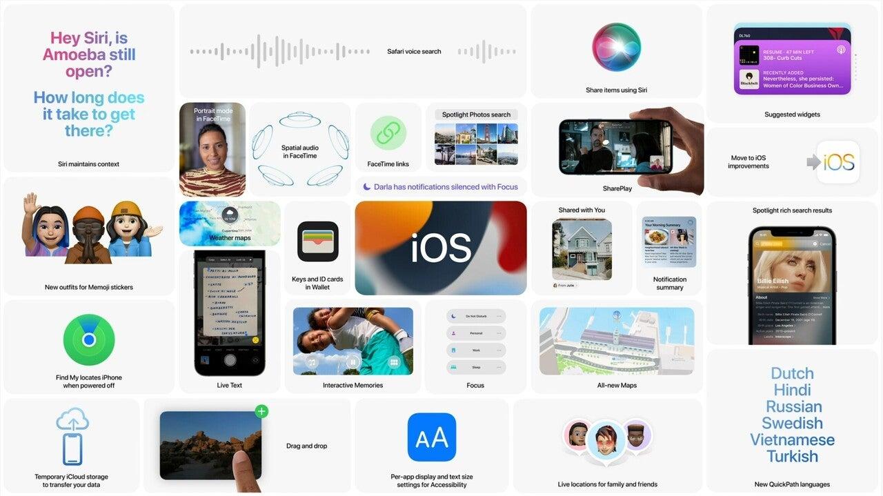 iOS15まとめ