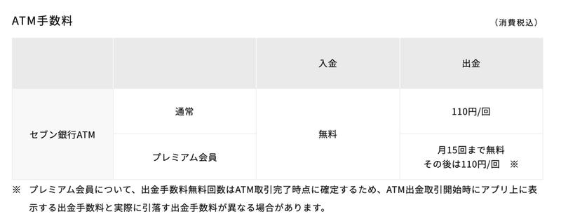スクリーンショット 2021-06-17 14.32.24