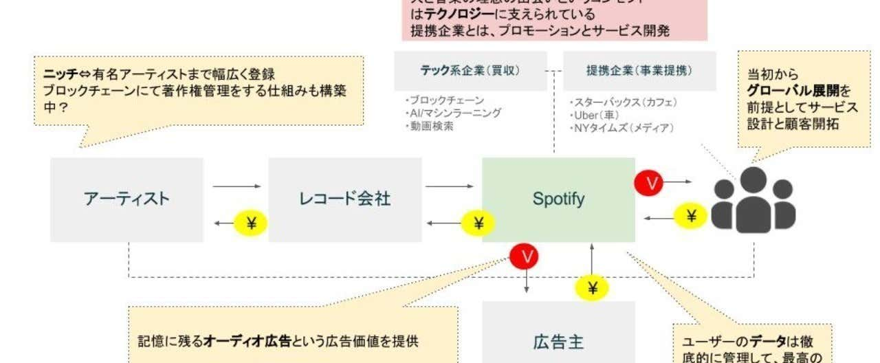 note_図解用__1_