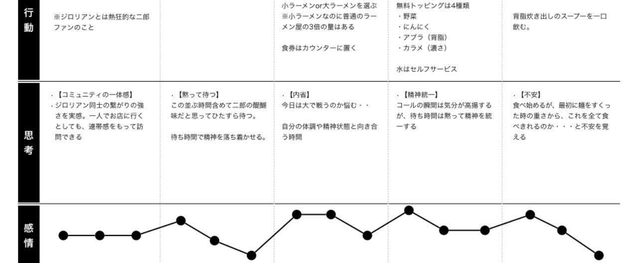 ラーメン二郎CJM.001