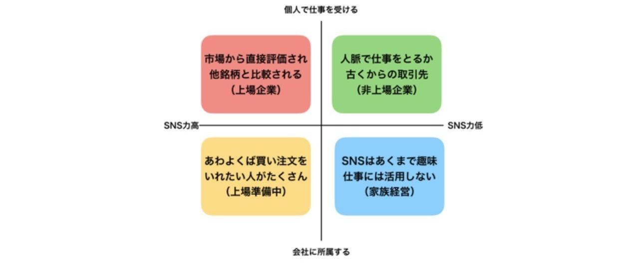 スクリーンショット_2018-01-09_0.38.33