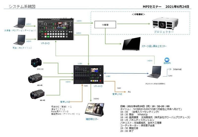 システム系統図_MPIセミナー2106