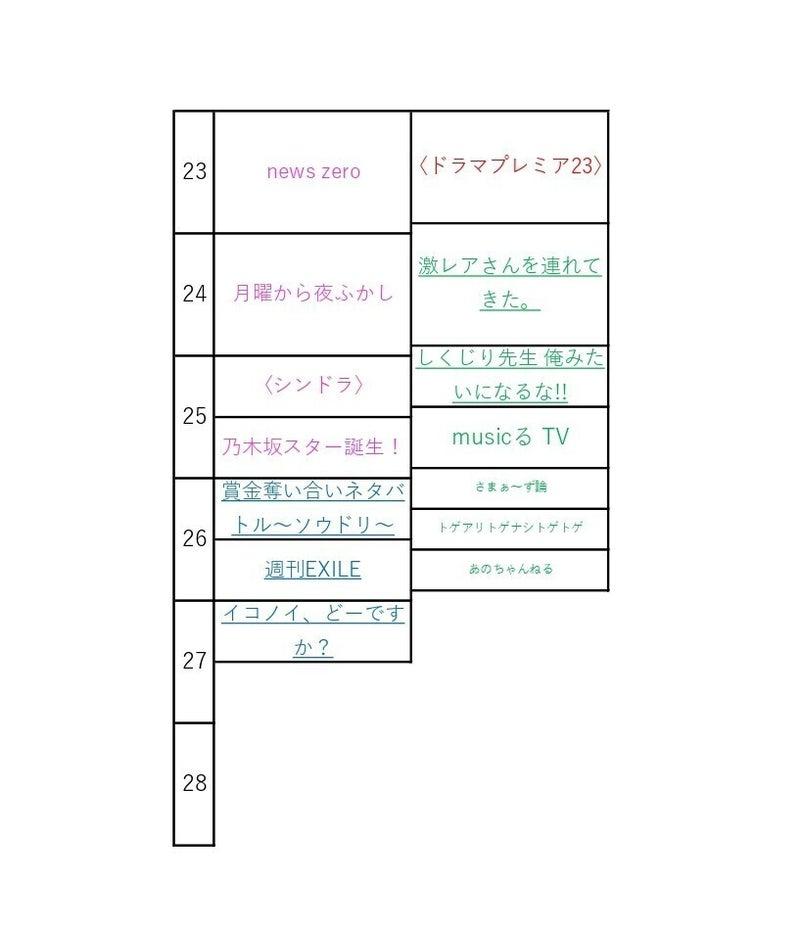 妄想2局番組表(月)_page-0003