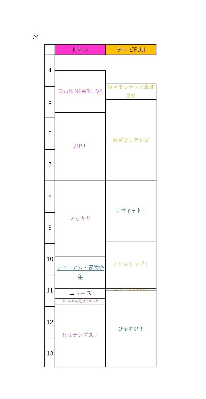 妄想2局番組表(火)_page-0001