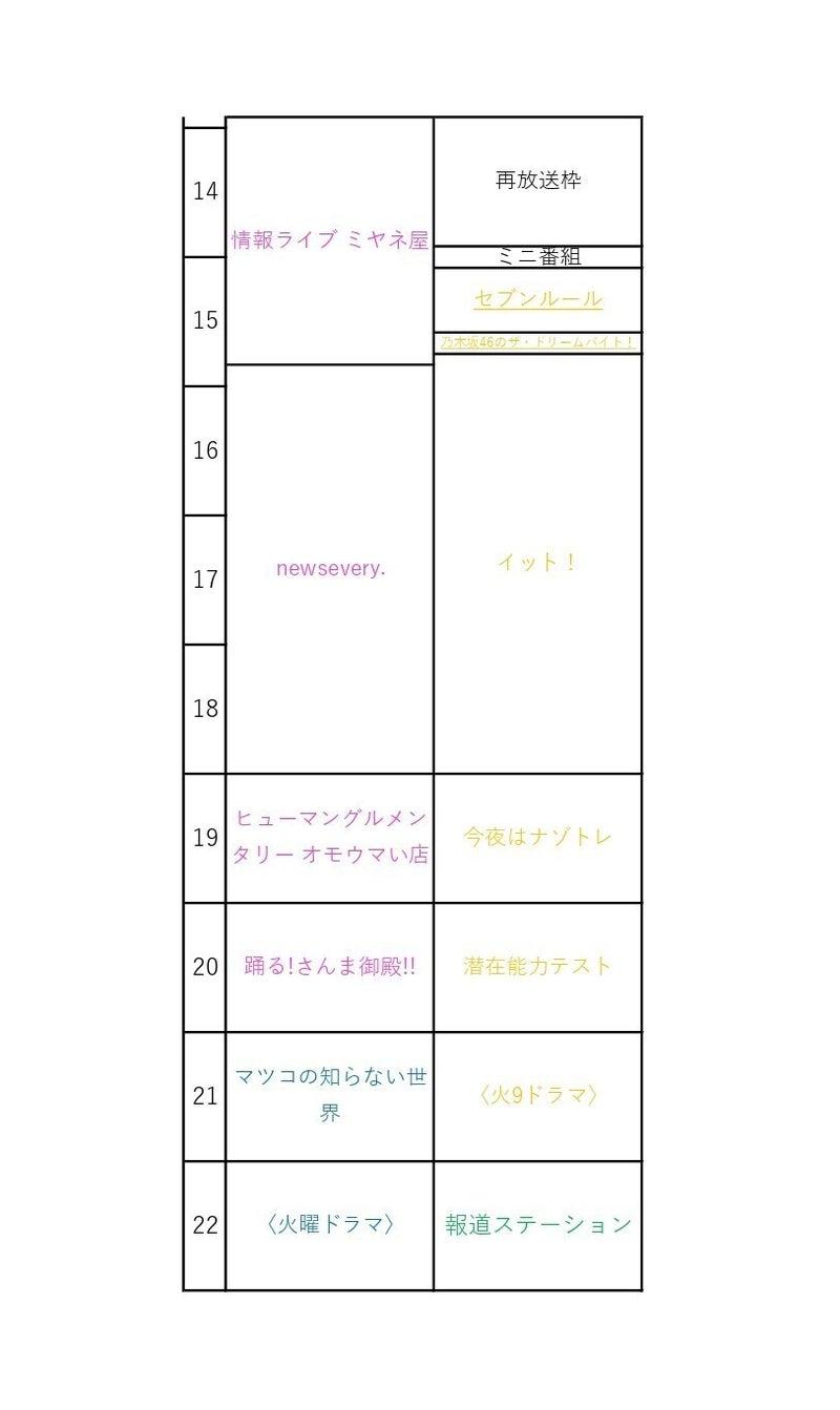妄想2局番組表(火)_page-0002