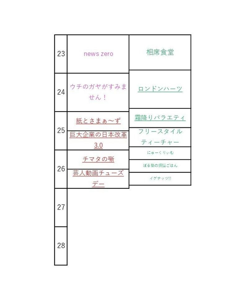 妄想2局番組表(火)_page-0003