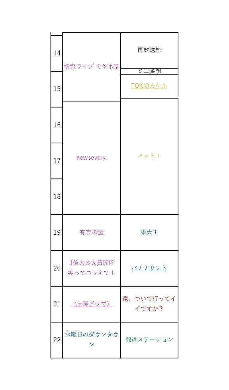 妄想2局番組表(水)_page-0002