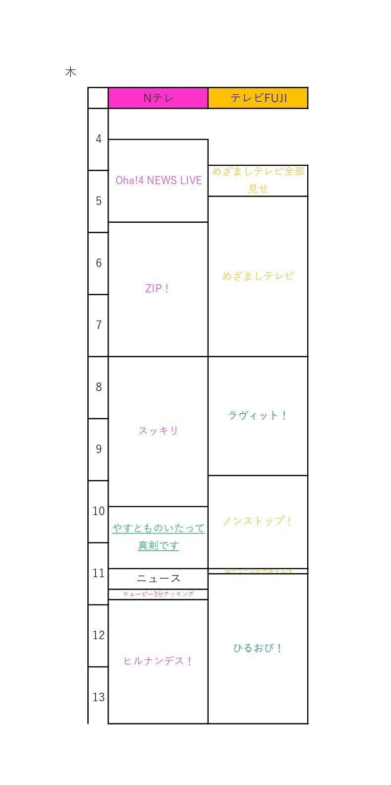 妄想2局番組表(木)_page-0001