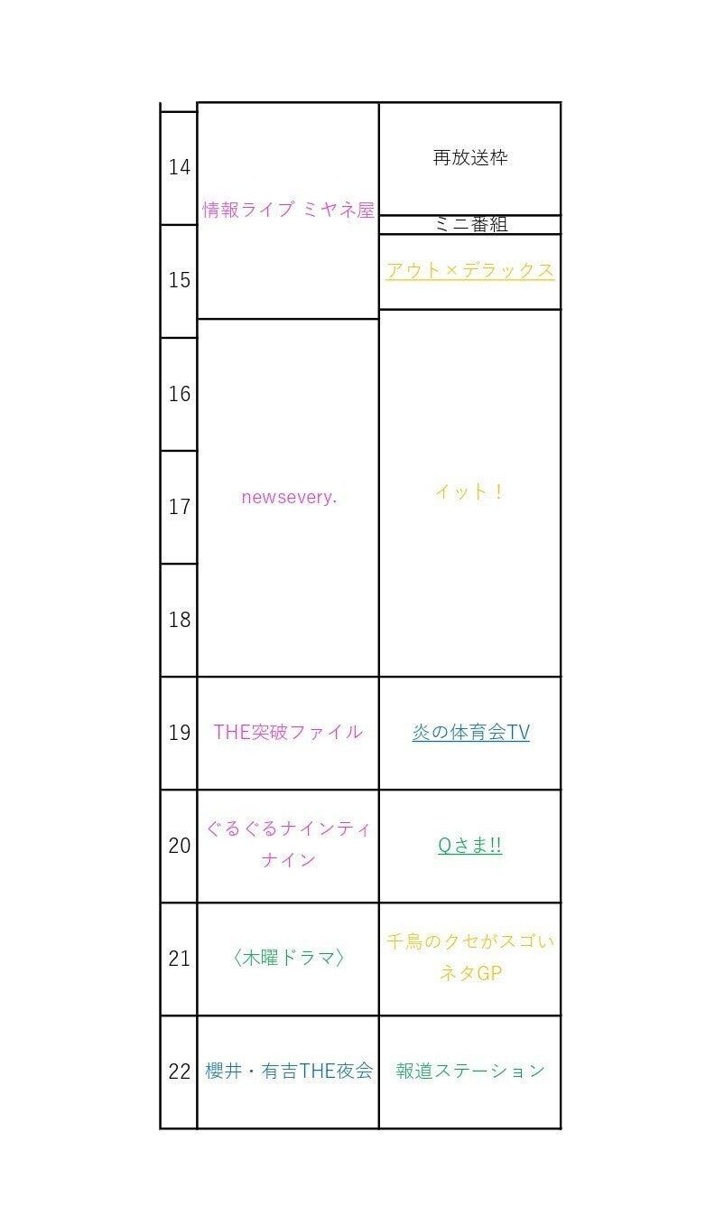 妄想2局番組表(木)_page-0002