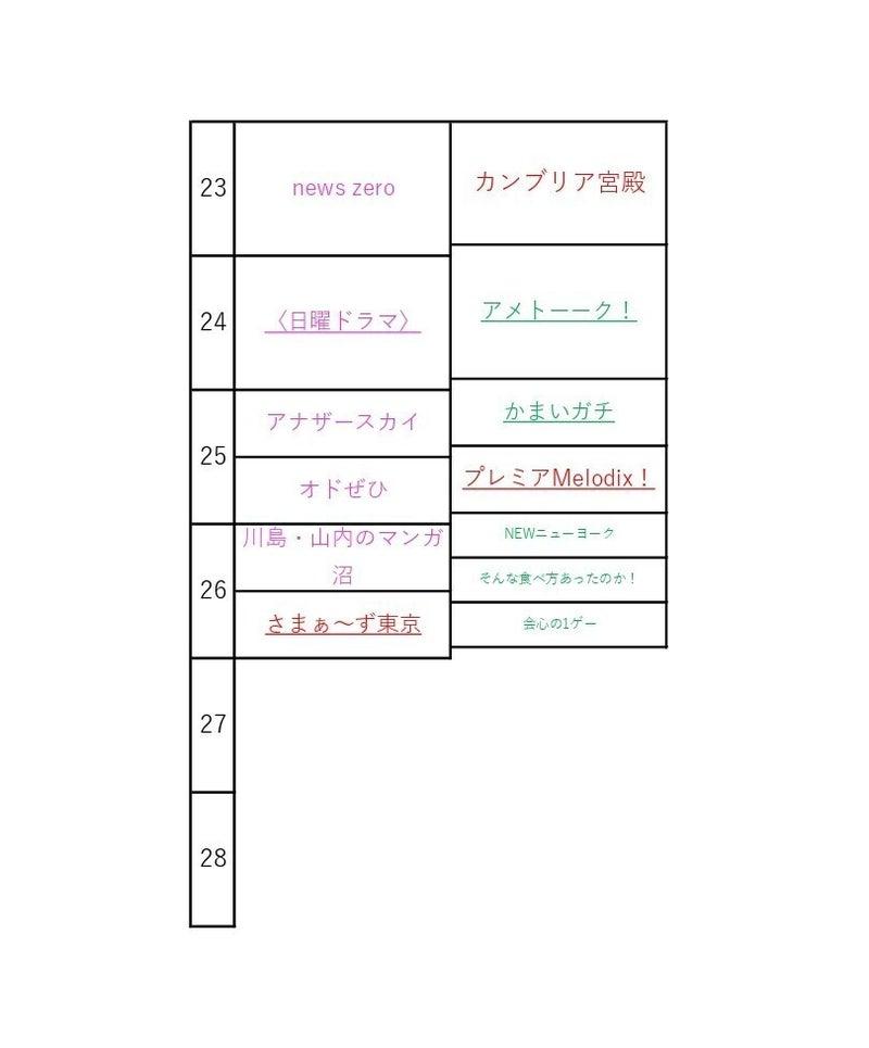 妄想2局番組表(木)_page-0003