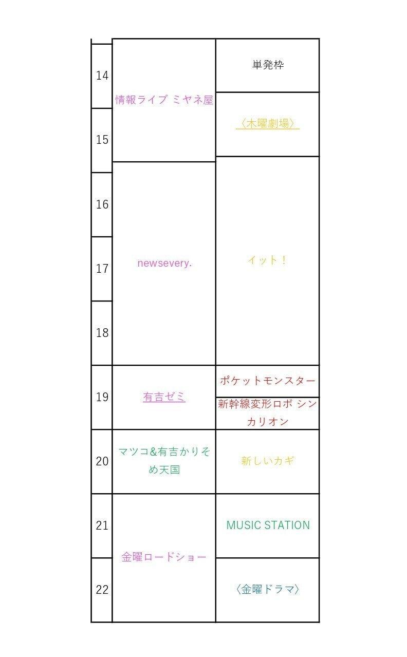 妄想2局番組表(金)_page-0002