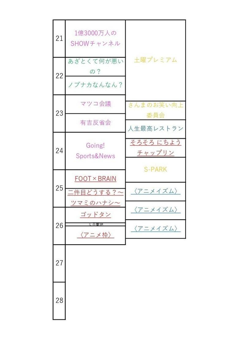 妄想2局番組表(土)_page-0003