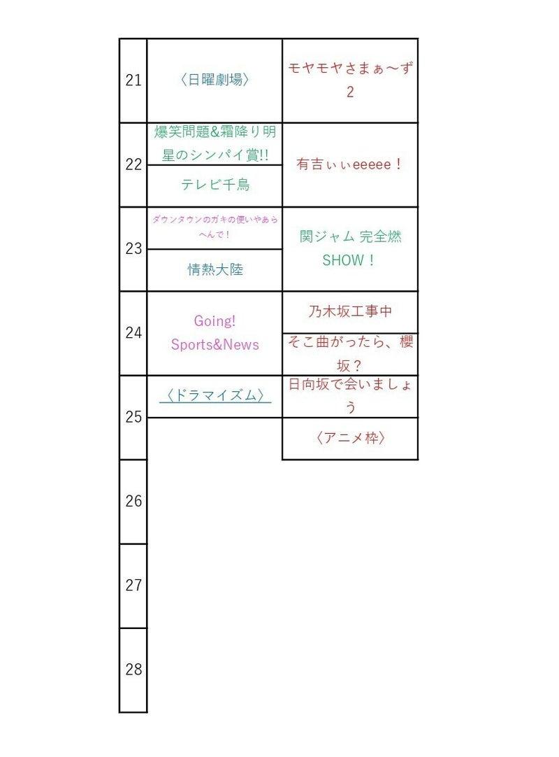 妄想2局番組表(日)_page-0003