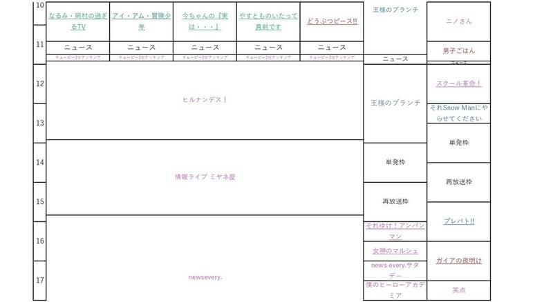 妄想2局番組表(Nテレ)_page-0002