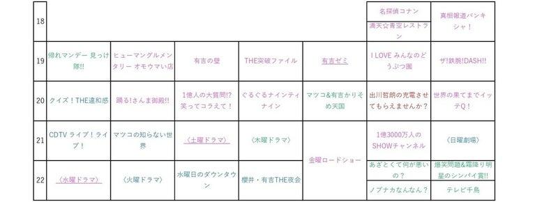妄想2局番組表(Nテレ)_page-0003