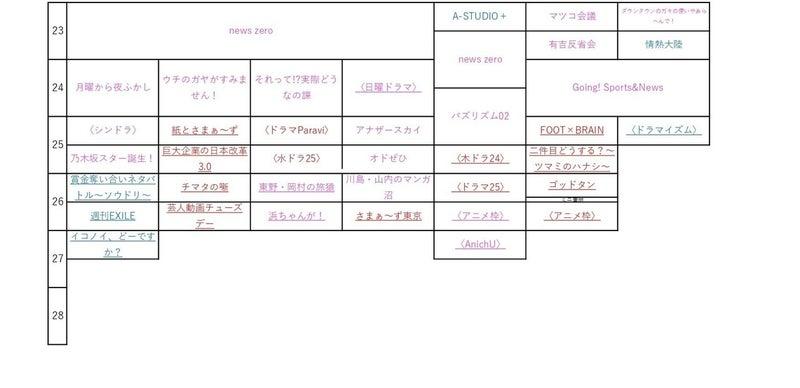 妄想2局番組表(Nテレ)_page-0004