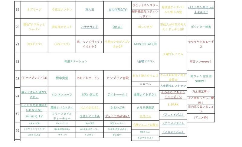 妄想2局番組表(テレビFUJI)_page-0003