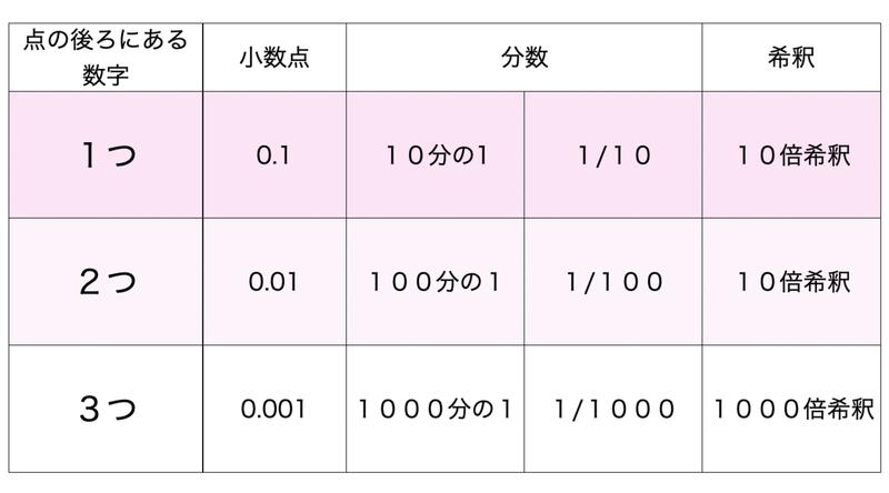 スクリーンショット 2021-08-09 7.50.19