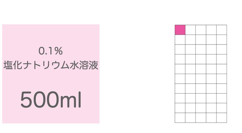 スクリーンショット 2021-08-09 14.52.48