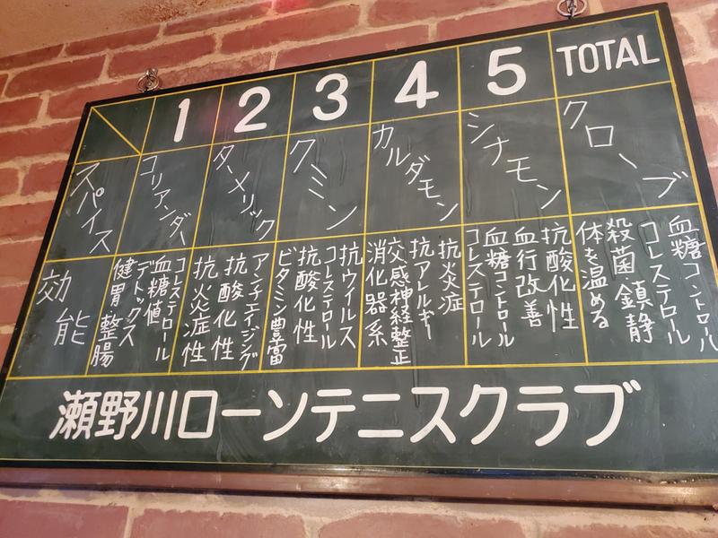『旧水曜カレー (curry curry curry)』 福山 内装