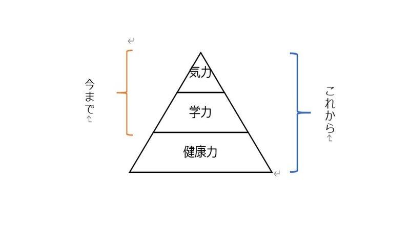 本番力_三角形