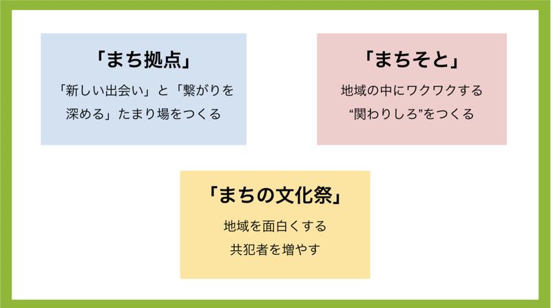 スクリーンショット 2021-09-09 19.28.43