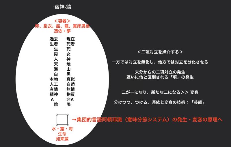 スクリーンショット 2021-09-14 22.20.23